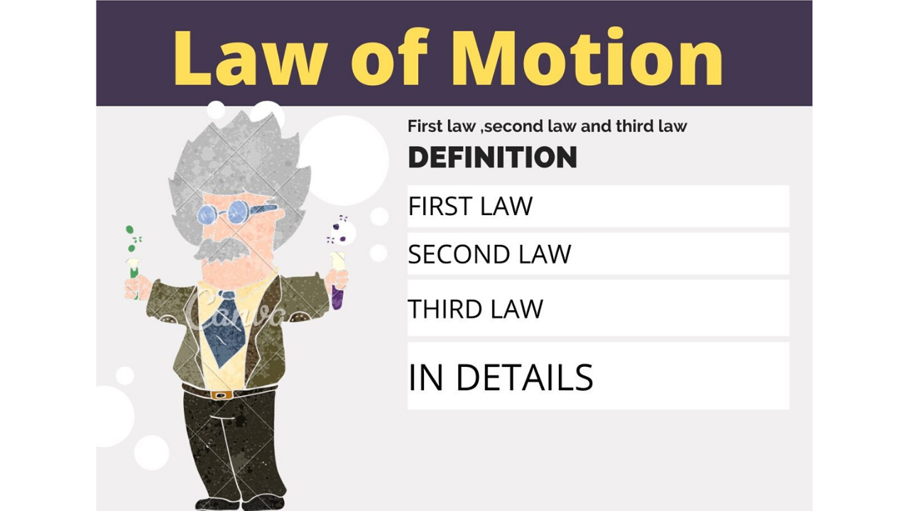 Photo of Laws of Motion | Newton Motion| Newton's 3rd law definition