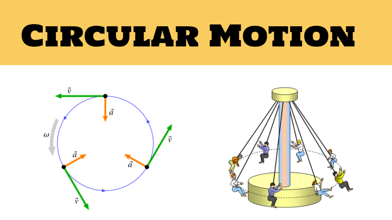 Photo of Circular Motion Angular Velocity and Acceleration